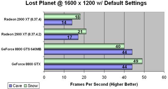 Lost Planet Benchmarking