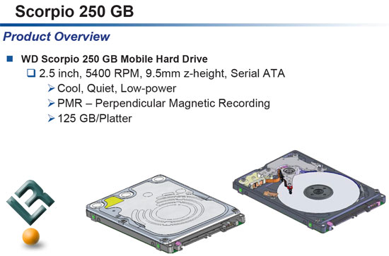 Western Digital 250GB 2.5 inch Notebook Hard Drive Preview
