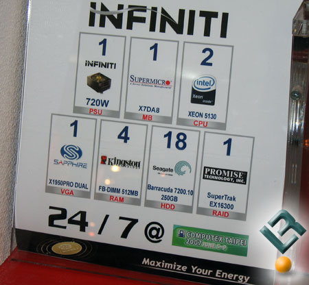 Enermax Infiiti Power Supplies