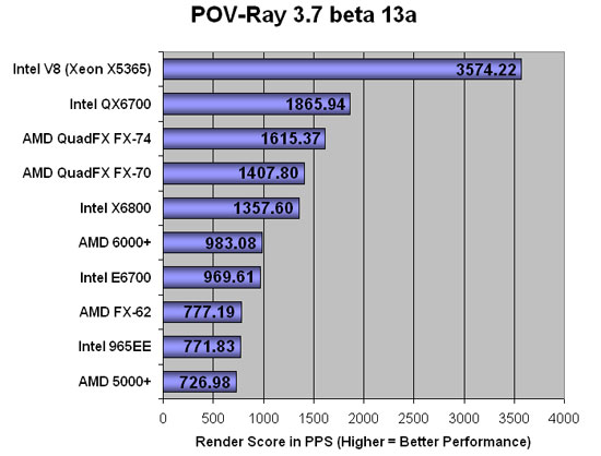 Pov-Ray 3.7 Beta 13