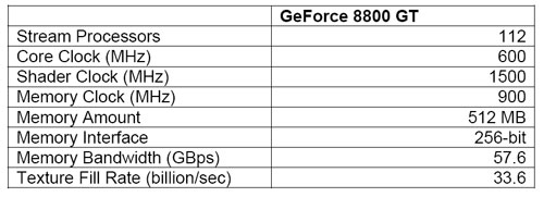 GeForce 8800 GT Specifications