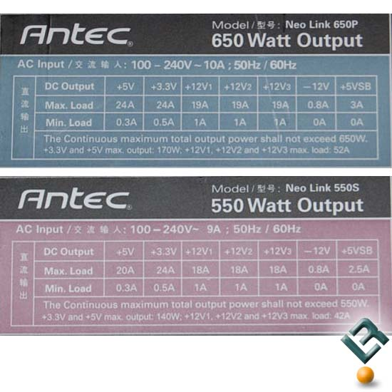 Antec P190 NeoLink PSU Lables
