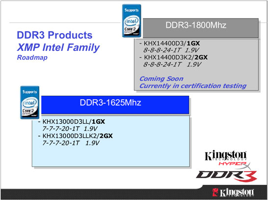 Introduction to Intel XMP DDR3 Memory Overclocking - Legit