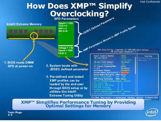 Intel XMP Overclocking