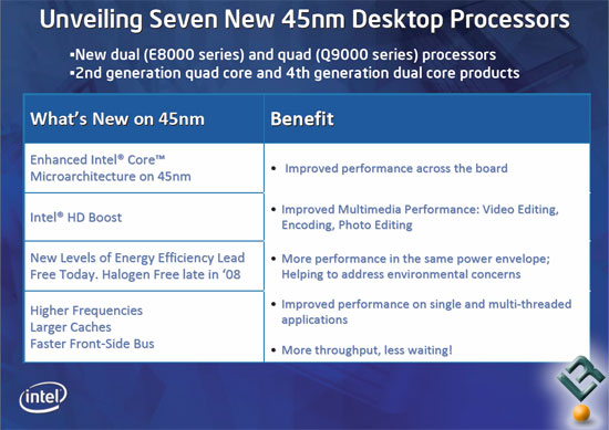 Intel 45nm Processor Launch Presentation