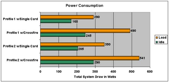 Silencer 750 Quad Power Consumption Chart