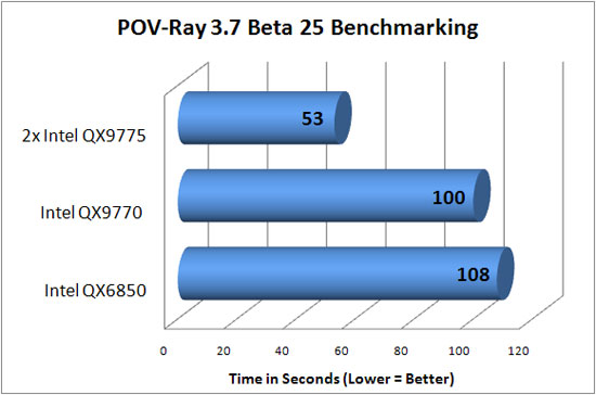 Pov-Ray 3.7 Beta 25