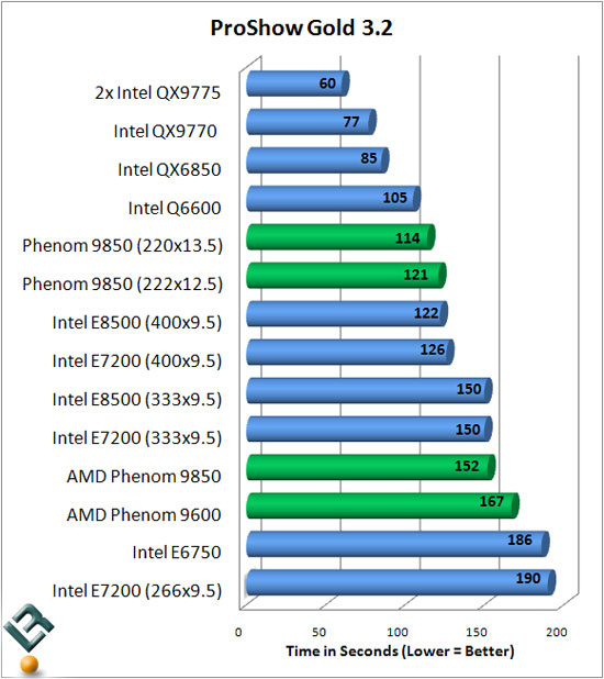 Intel Core 2 Duo Processor Overclock Benchmarking