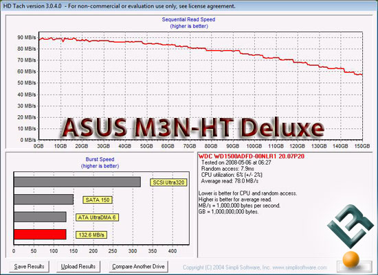 AMD 780G Hard Drive Performance