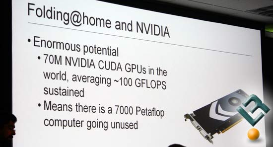 F@H on NVIDIA GeForce Video Cards
