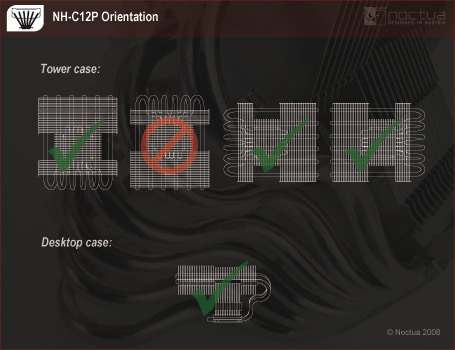Mounting a CPU Cooler? The Heatpipe Direction Might Matter