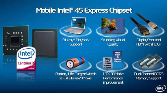 Intel Centrino 2 Mobile Processor Launch