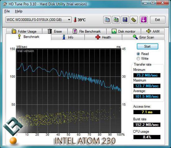 HD Tune on the Intel Atom 230