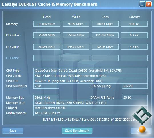 Kingston HyperX 1800MHz DDR3 Overclocking