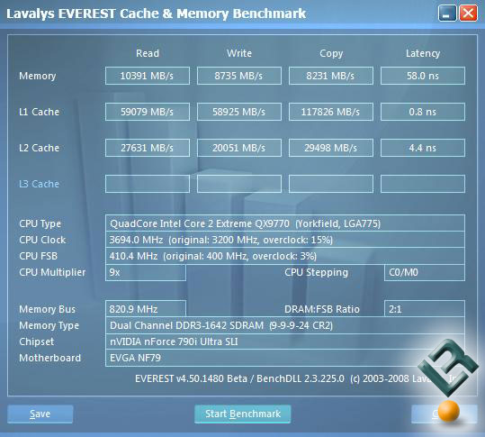Everest 4.50 Benchmark