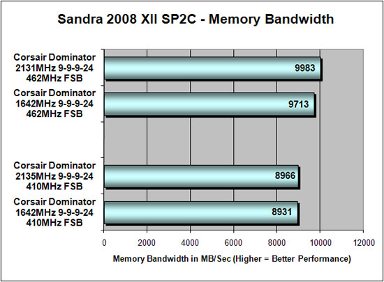 how to know if your memory is ddr3 or 4