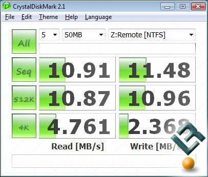 Thecus N5200 RAID 6 benchmarking with CrystalMark 2.1