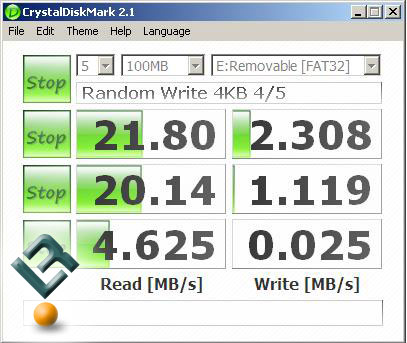 Corsair CrystalDisk Benchmark