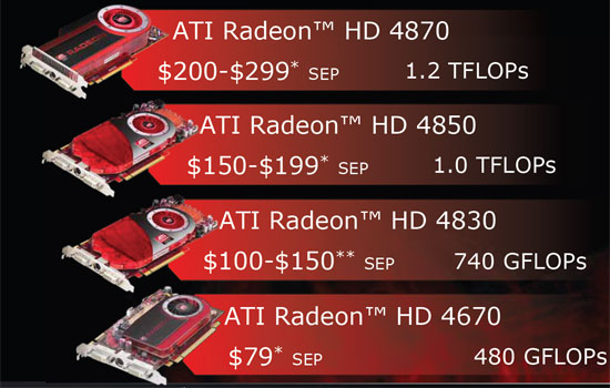 ATI Radeon HD 4830 Graphics Card