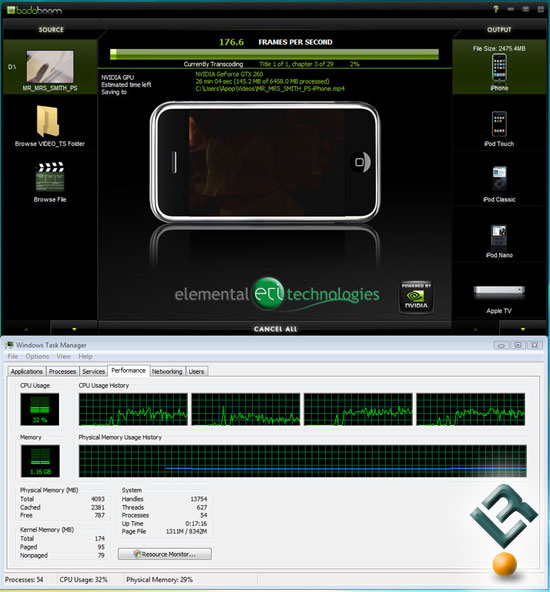 Elemental Technologies BadaBoom v1.0 CPU Usage