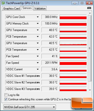 GeForce GTX 295 Temperature