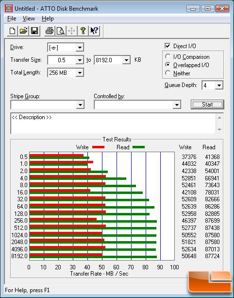OCZ Throttle 32GB eSATA Flash Drive Benchmarking