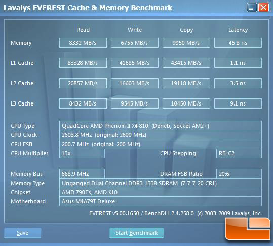 Everest 5.00 Benchmark