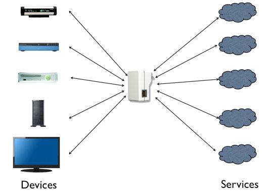 Plug-in (computing) #