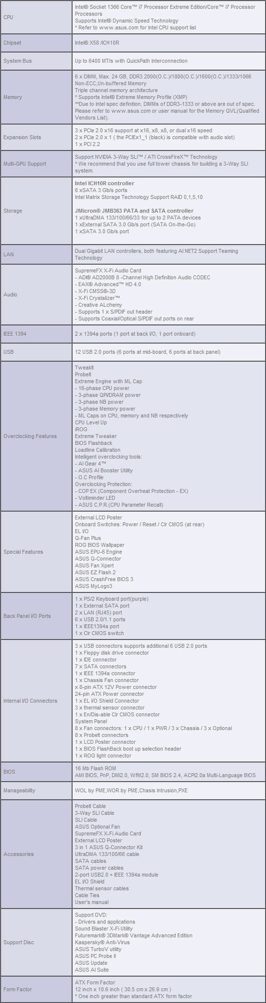 ASUS Rampage 2 Extreme Specifications