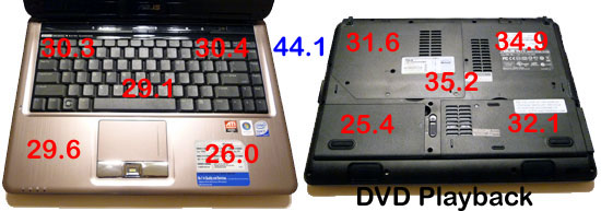 ASUS N81Vp Notebook DVD Temps