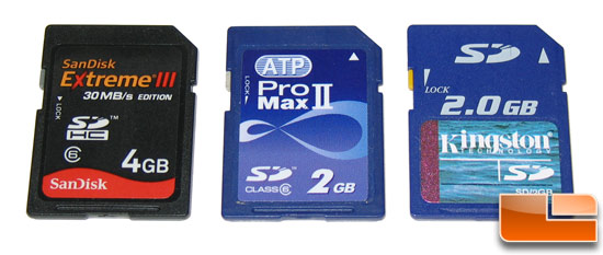 The SD Cards Tested