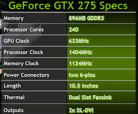GeForce GTX 275 Specifications