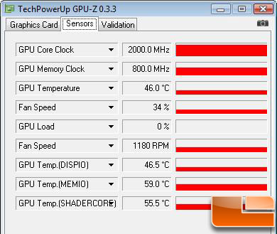 Radeon HD 4770 Temperature Testing Results