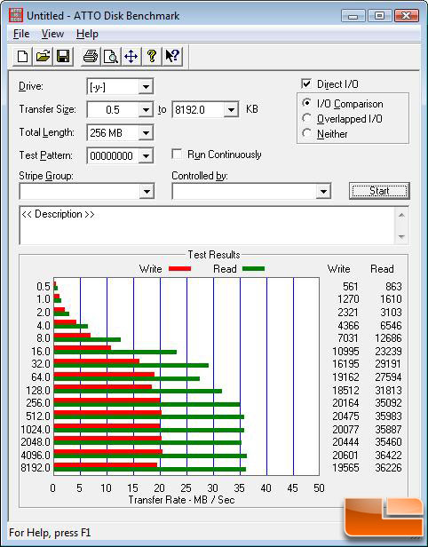 Thecus N5200 RAID 6 benchmarking with ATTO 2.34