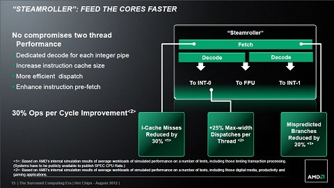 Steamroller: Feed the Cores Faster