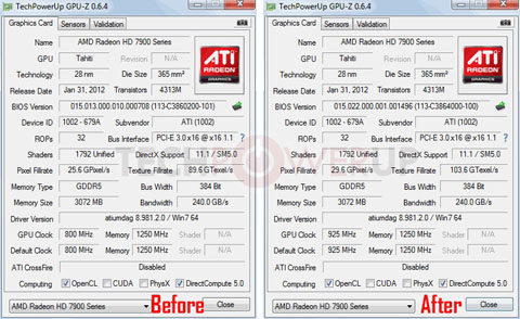 Radeon HD 7950 BIOS Update