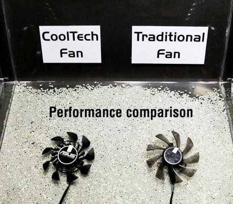 ASUS CoolTech Fan Technology