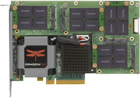 Marvell DragonFly NVDRIVE