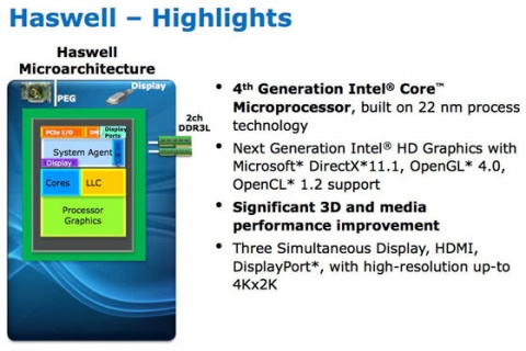 Intel Haswell CPU Key Features Slide