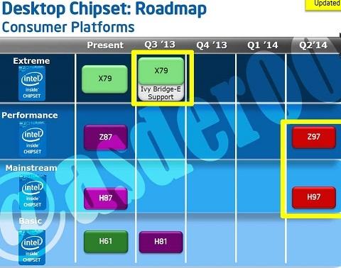intelchipsetroadmap2014_480