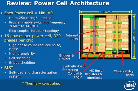 intelhaswell_power_1_480