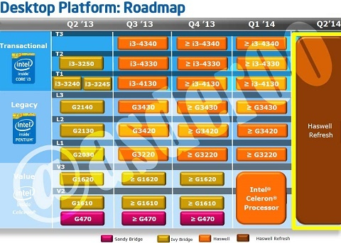 intellga1150roadmap2014_480