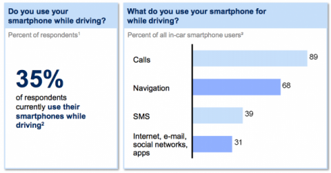McKinsey & Company Survey