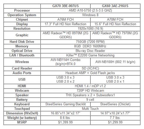 MSI GX70 GX60 Hardware Specs