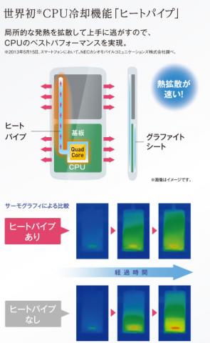 NEC Medias X Liquid Cooling