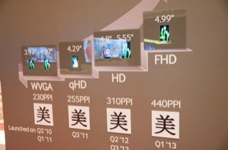 Samsung 1080p display