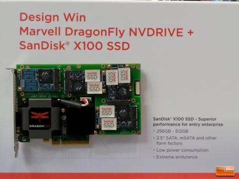 SanDisk Dragonfly NVDRIVE