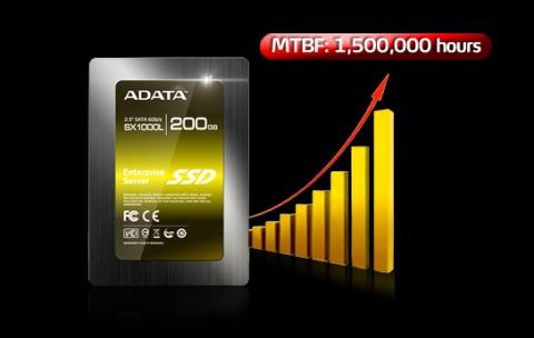 ADATA SX1000L SSD