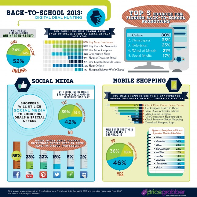 2013 Back-to-School Shoppers