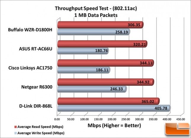AC_Speeds_1MB